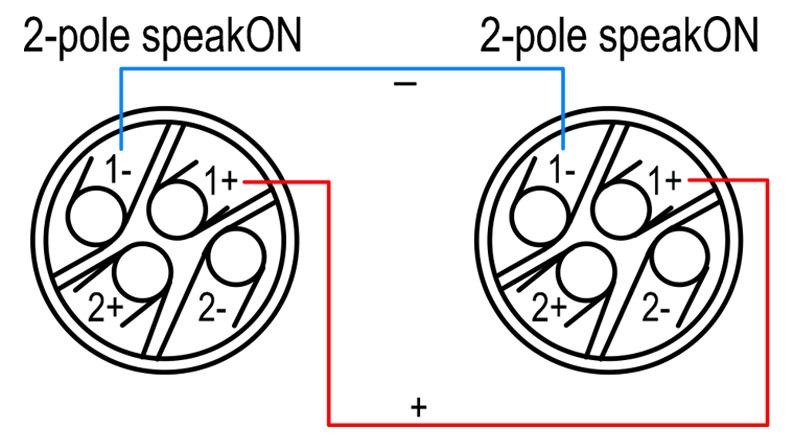SPP001N Prime 2-core 15AWG Speaker Cable With SpeakON - PropAudio | Speakon Nl4fx Wiring Diagram |  | PropAudio