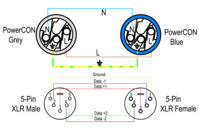 3 Pin Dmx Cable Wiring Diagram from propaudio.com