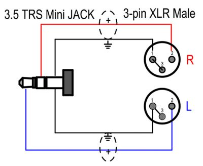 Cyb25 Thread Locking Mini Jack Ipod To Mixer Insert Cable Propaudio